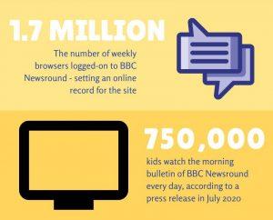 BBC 2020 Annual Plan - Lockdown Statistics